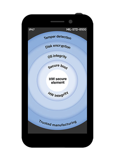 Bittium Tough Mobile for Mobile Security and Public Safety